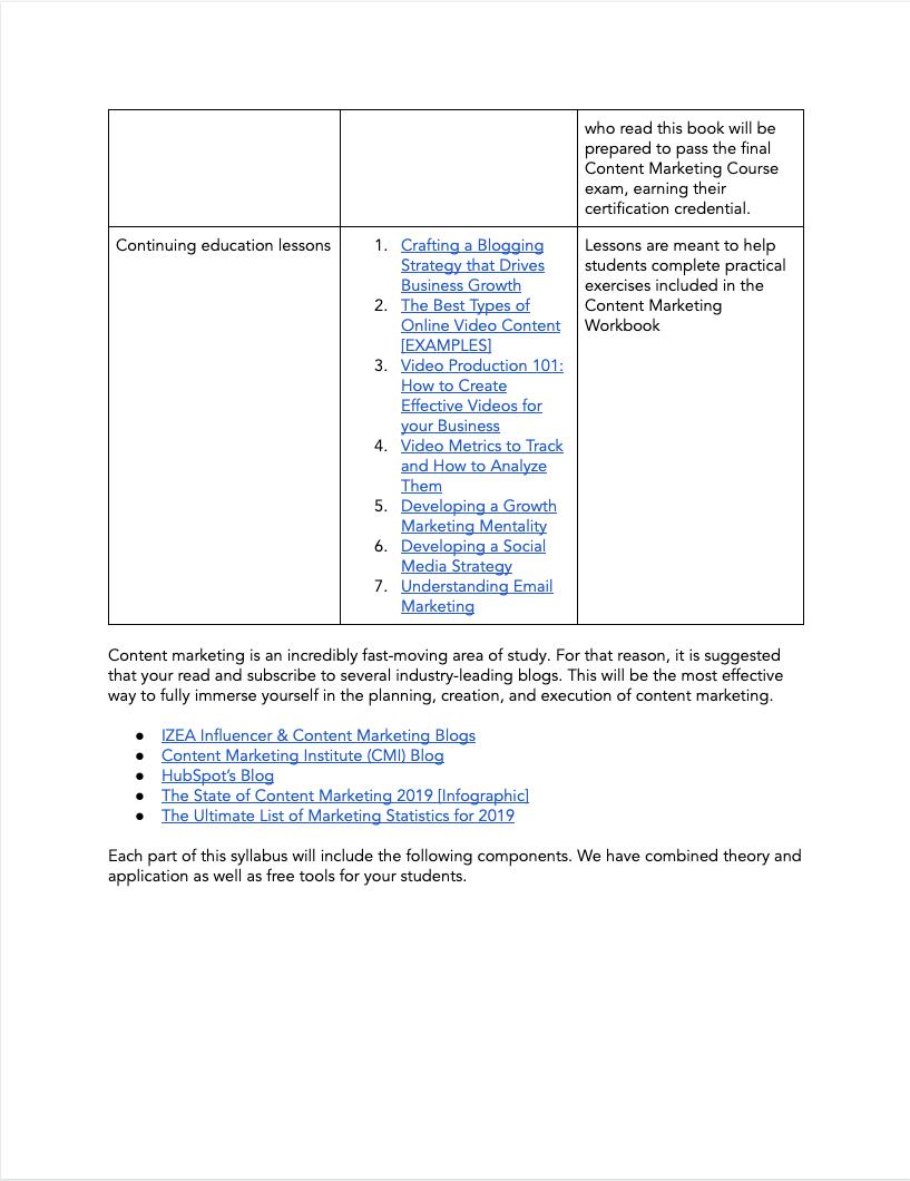 Content Marketing Syllabus - 2