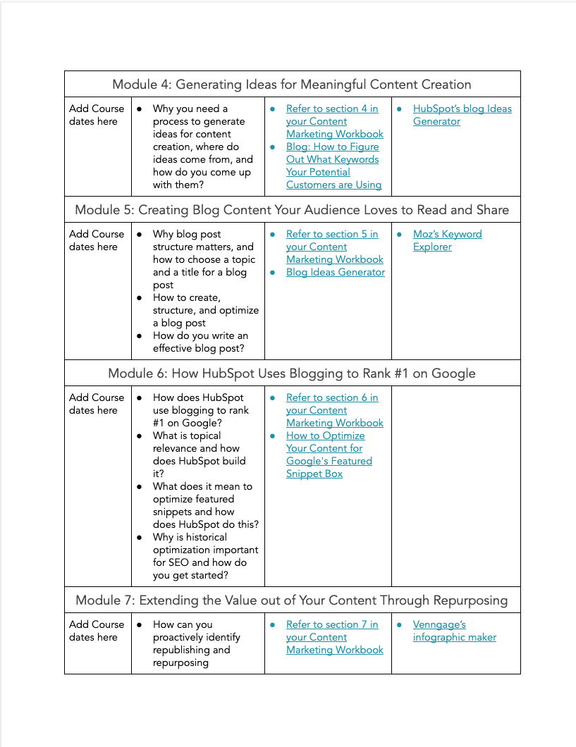 Content Marketing Syllabus - 4