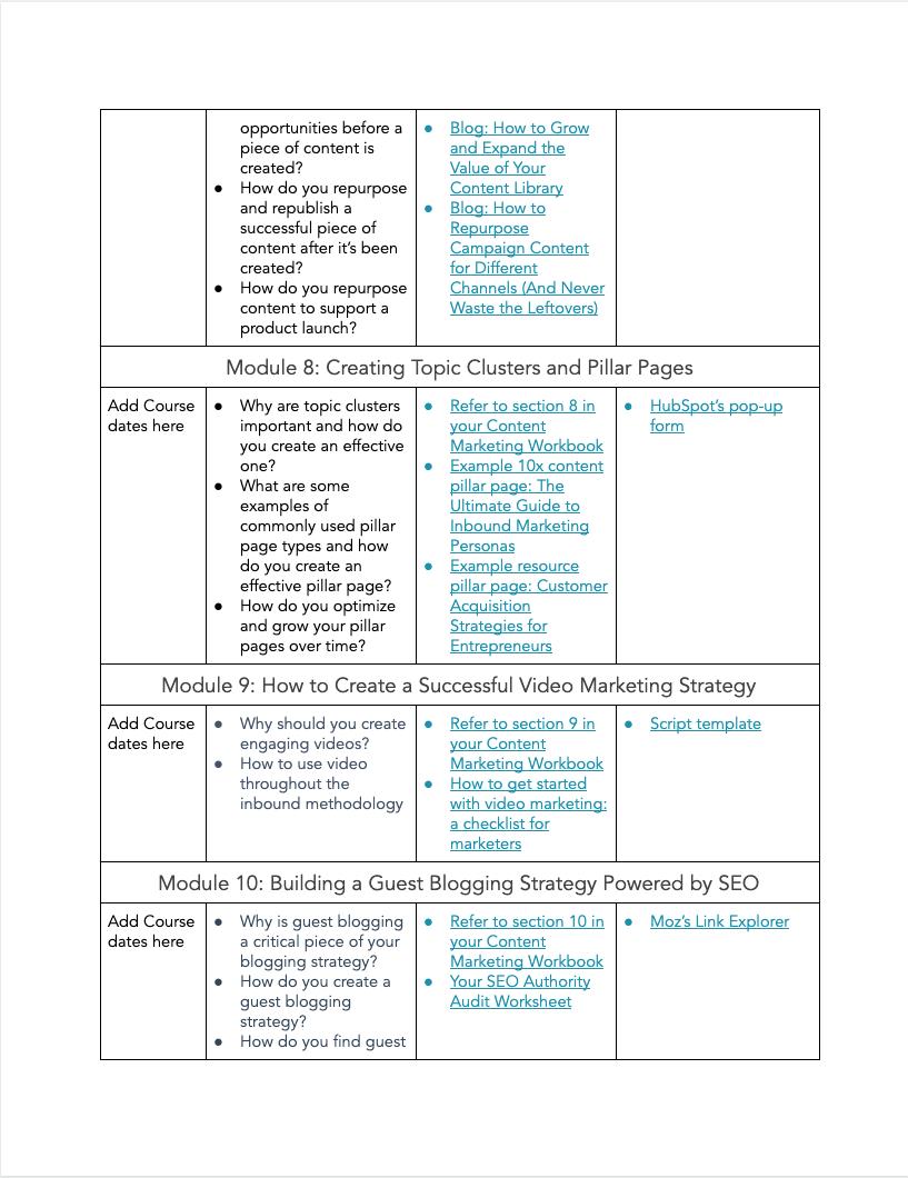 Content Marketing Syllabus - 5