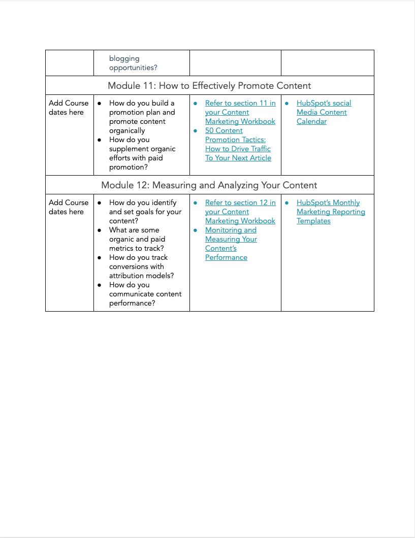 Content Marketing Syllabus - 6