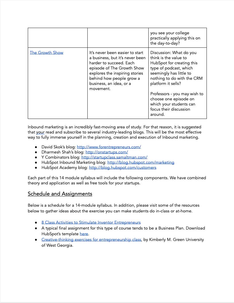 Entrepreneurship Syllabus - 4