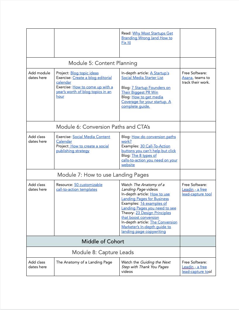 Entrepreneurship Syllabus - 6