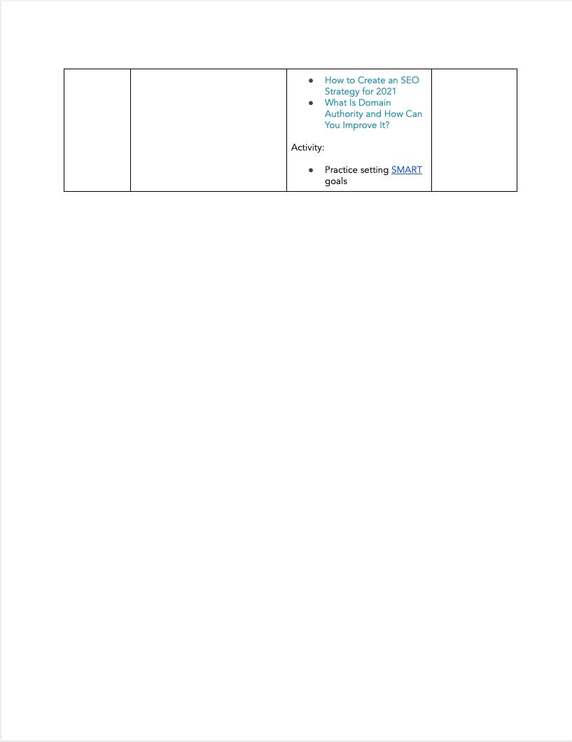 SEO Certification - 6